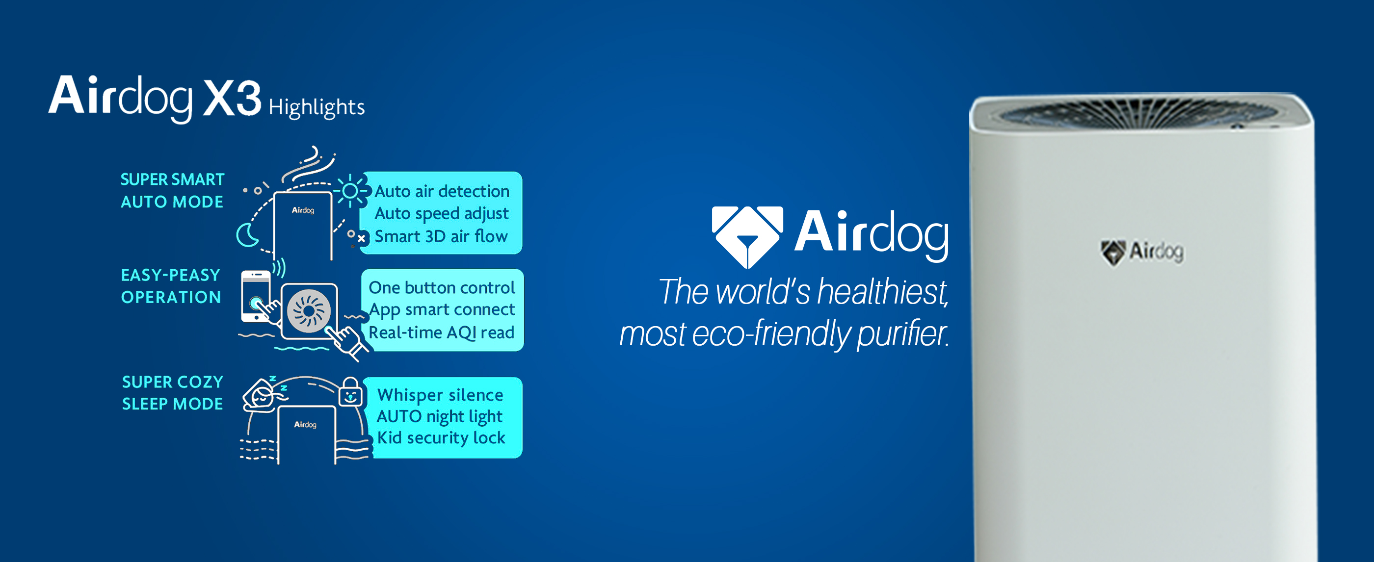 AIRDOG KEEPS YOU SAFE IN THE COVID-19 PANDEMIC.